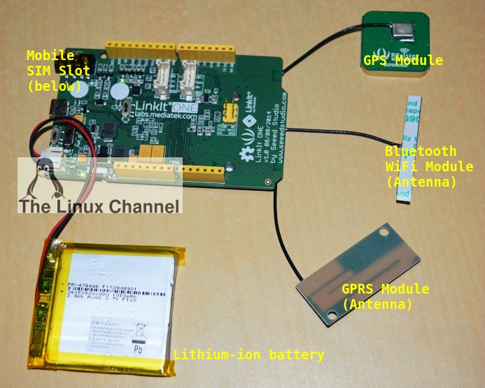 GPS Geo-tracking system using LinkIt ONE board5