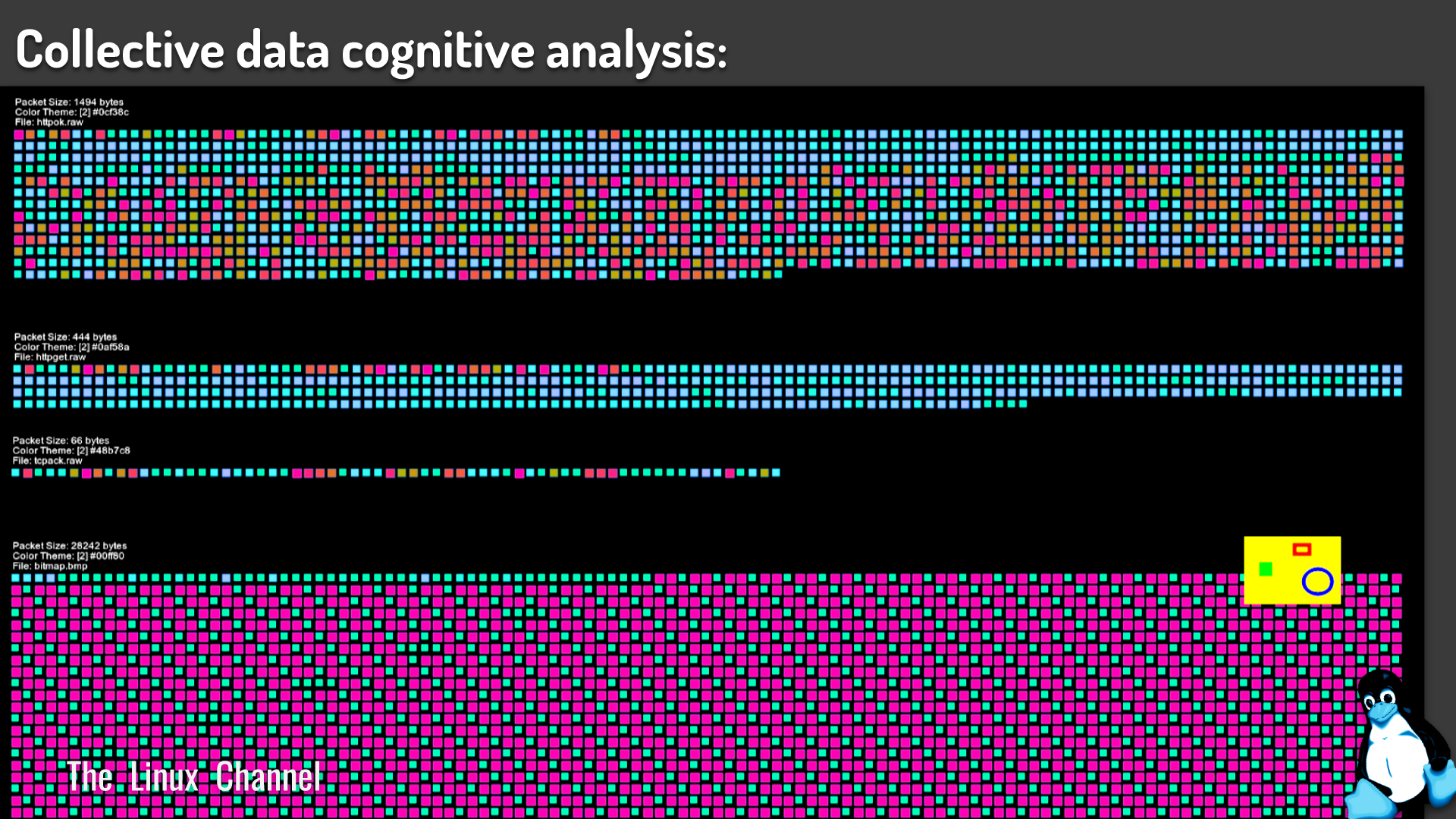 Collective data cognitive analysis